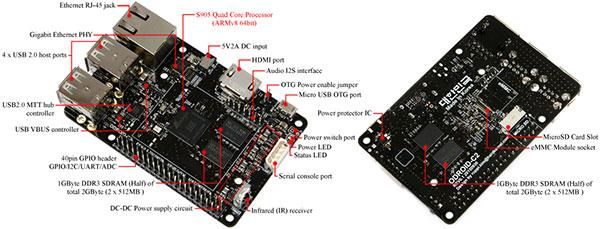 Купить Одноплатный мини-компьютер ODROID-C2 | интернет