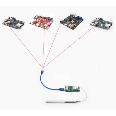ONPAD RU / Модуль Quectel EC25-Е 4G LTE KIT Цена: 3 990 00 руб